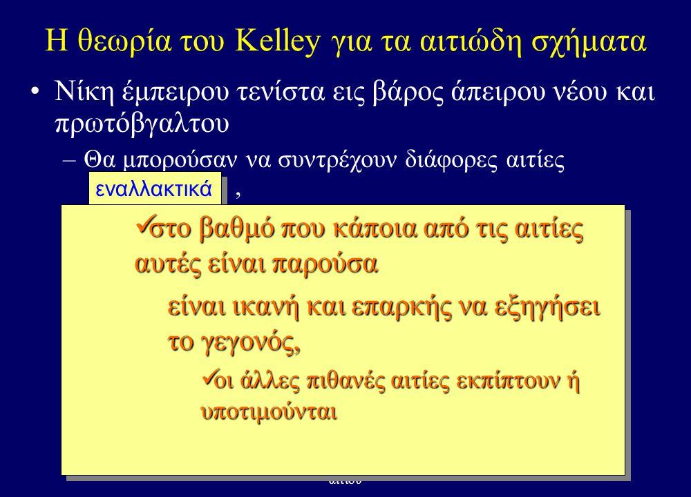 Π.Σ. Κορδούτης. ΓΚΨ Ι: Απόδοση αιτίου 40 Η θεωρία του Kelley για τα αιτιώδη σχήματα •Μας εκπλήσσουν και μας πληροφορούν •Μας εκπλήσσουν και μας πληροφ