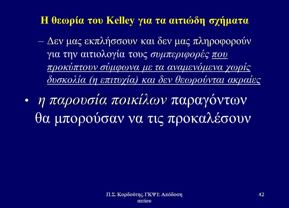Π.Σ. Κορδούτης. ΓΚΨ Ι: Απόδοση αιτίου 41 Η θεωρία του Kelley για τα αιτιώδη σχήματα •Νίκη έμπειρου τενίστα εις βάρος άπειρου νέου και πρωτόβγαλτου –Θα