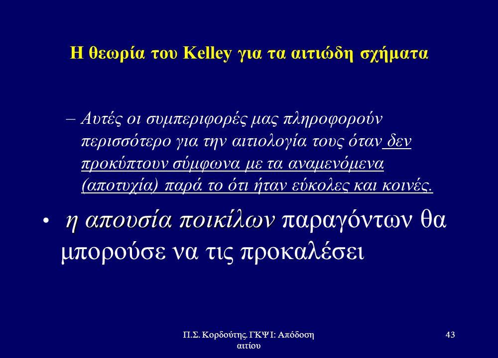 Π.Σ. Κορδούτης. ΓΚΨ Ι: Απόδοση αιτίου 42 Η θεωρία του Kelley για τα αιτιώδη σχήματα –Δεν μας εκπλήσσουν και δεν μας πληροφορούν –Δεν μας εκπλήσσουν κα