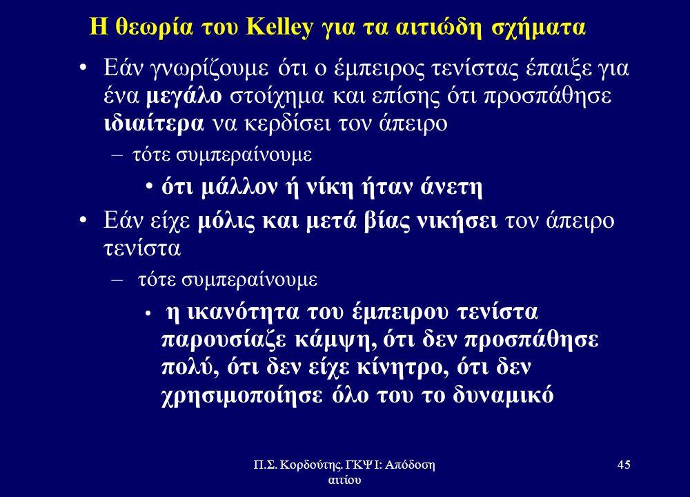 Π.Σ. Κορδούτης. ΓΚΨ Ι: Απόδοση αιτίου 44 Η θεωρία του Kelley για τα αιτιώδη σχήματα παρουσία απουσία •Δεν χρησιμοποιείται μόνο η παρουσία ή απουσία τω