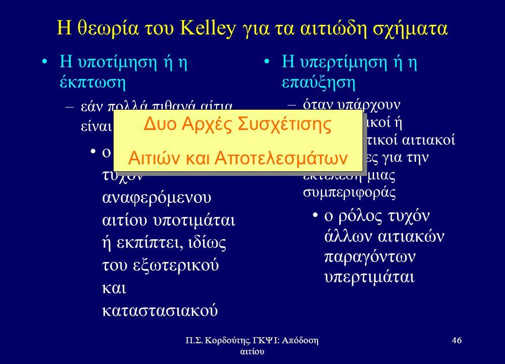 Π.Σ. Κορδούτης. ΓΚΨ Ι: Απόδοση αιτίου 45 Η θεωρία του Kelley για τα αιτιώδη σχήματα •Εάν γνωρίζουμε ότι ο έμπειρος τενίστας έπαιξε για ένα μεγάλο στοί