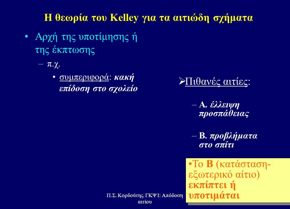 Π.Σ. Κορδούτης. ΓΚΨ Ι: Απόδοση αιτίου 46 Η θεωρία του Kelley για τα αιτιώδη σχήματα •Η υποτίμηση ή η έκπτωση –εάν πολλά πιθανά αίτια είναι παρόντα •ο