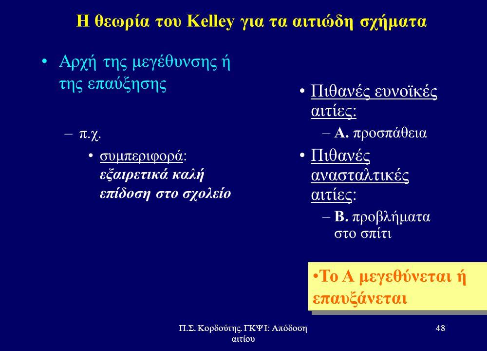 Π.Σ. Κορδούτης. ΓΚΨ Ι: Απόδοση αιτίου 47 Η θεωρία του Kelley για τα αιτιώδη σχήματα •Αρχή της υποτίμησης ή της έκπτωσης –π.χ. •συμπεριφορά: κακή επίδο