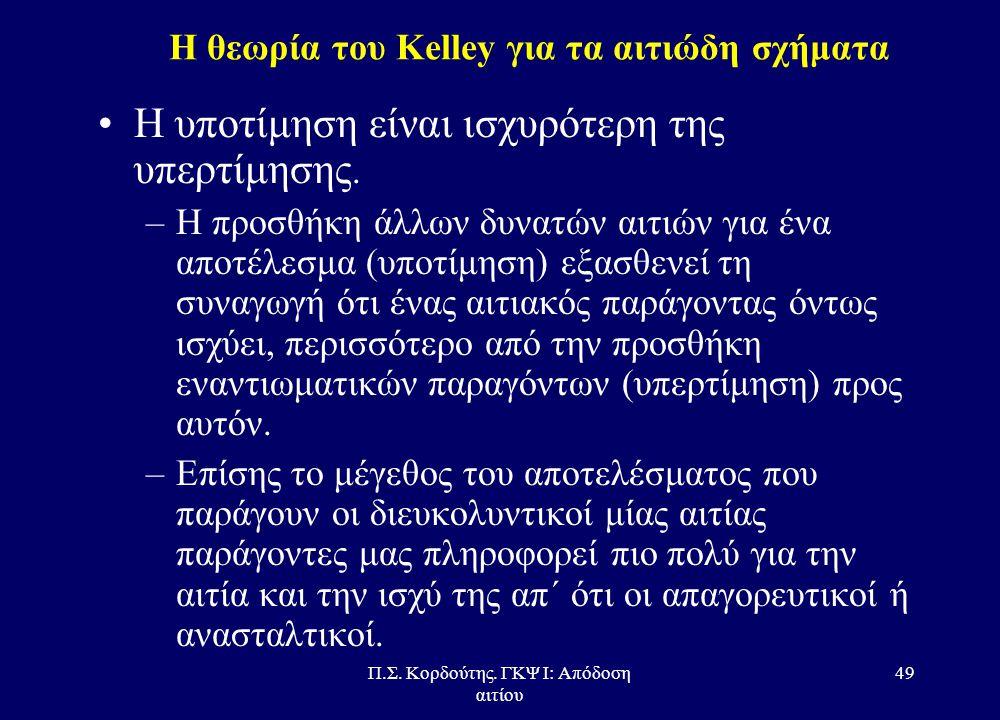 Π.Σ. Κορδούτης. ΓΚΨ Ι: Απόδοση αιτίου 48 Η θεωρία του Kelley για τα αιτιώδη σχήματα •Αρχή της μεγέθυνσης ή της επαύξησης –π.χ. •συμπεριφορά: εξαιρετικ