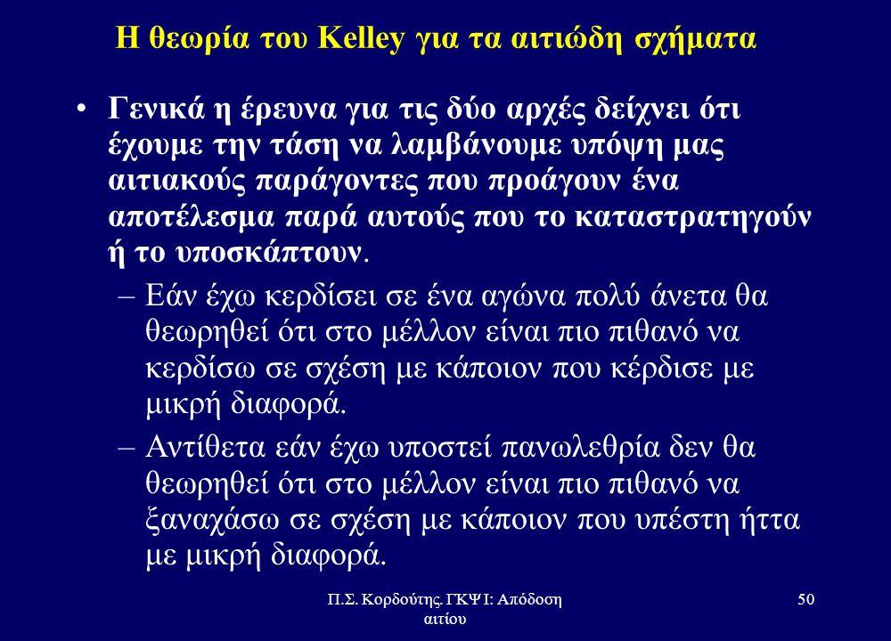 Π.Σ. Κορδούτης. ΓΚΨ Ι: Απόδοση αιτίου 49 Η θεωρία του Kelley για τα αιτιώδη σχήματα •Η υποτίμηση είναι ισχυρότερη της υπερτίμησης. –Η προσθήκη άλλων δ
