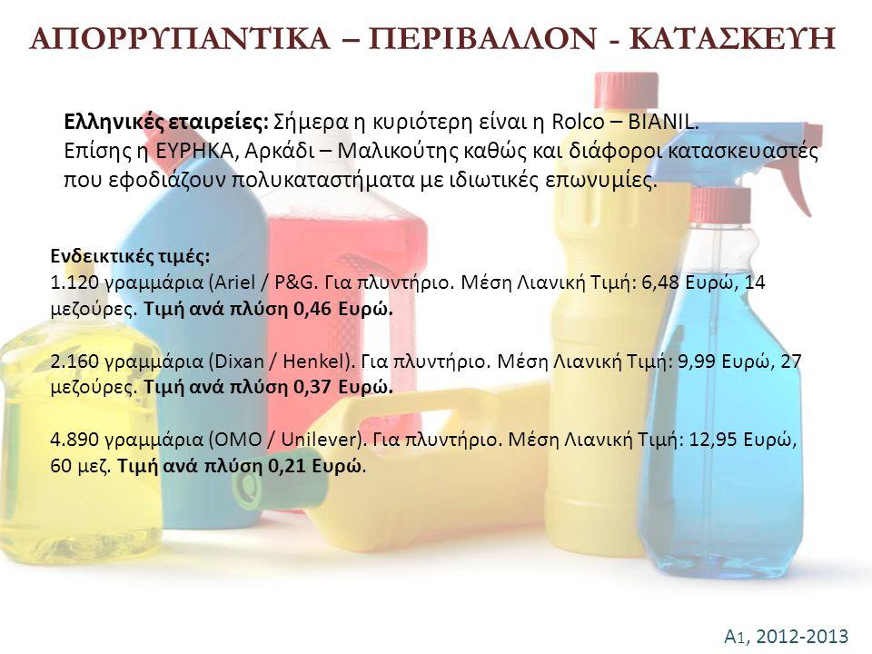 Α 1, 2012-2013 ΑΠΟΡΡΥΠΑΝΤΙΚΑ – ΠΕΡΙΒΑΛΛΟΝ - ΚΑΤΑΣΚΕΥΗ Ελληνικές εταιρείες: Σήμερα η κυριότερη είναι η Rolco – BIANIL. Επίσης η ΕΥΡΗΚΑ, Αρκάδι – Μαλικο