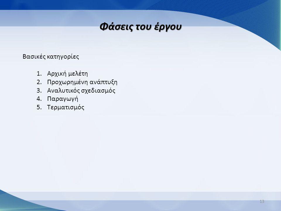 Φάσεις του έργου 13 Βασικές κατηγορίες 1.Αρχική μελέτη 2.Προχωρημένη ανάπτυξη 3.Αναλυτικός σχεδιασμός 4.Παραγωγή 5.Τερματισμός