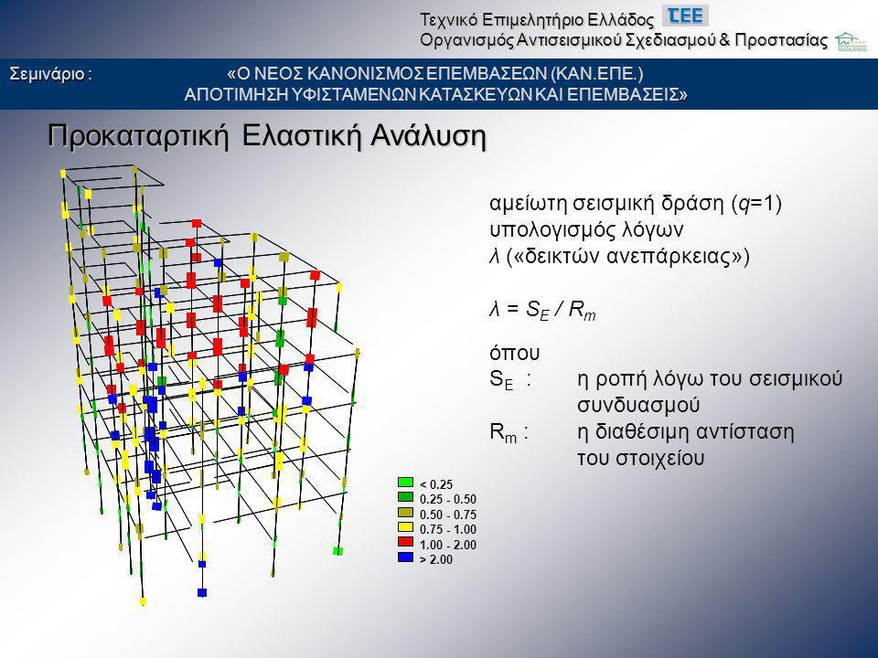 Προκαταρτική Ελαστική Ανάλυση αμείωτη σεισμική δράση (q=1) υπολογισμός λόγων λ («δεικτών ανεπάρκειας») λ = S Ε / R m όπου S Ε : η ροπή λόγω του σεισμι