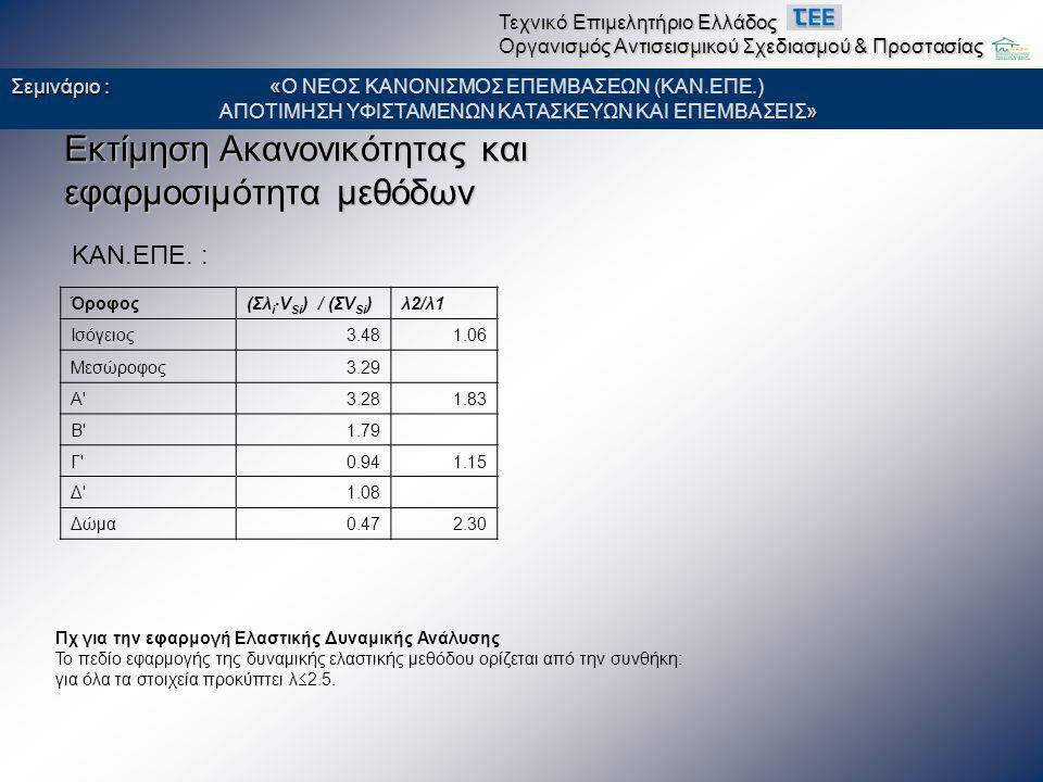 Εκτίμηση Ακανονικότητας και εφαρμοσιμότητα μεθόδων Όροφος(Σλ i ·V Si ) / (ΣV Si )λ2/λ1 Ισόγειος3.481.06 Μεσώροφος3.29 Α'3.281.83 Β'1.79 Γ'0.941.15 Δ'1