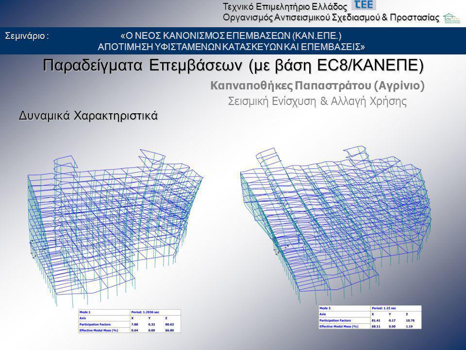 Παραδείγματα Επεμβάσεων (με βάση EC8/ΚΑΝΕΠΕ) Καπναποθήκες Παπαστράτου (Αγρίνιο) Σεισμική Ενίσχυση & Αλλαγή Χρήσης Δυναμικά Χαρακτηριστικά Σεμινάριο :