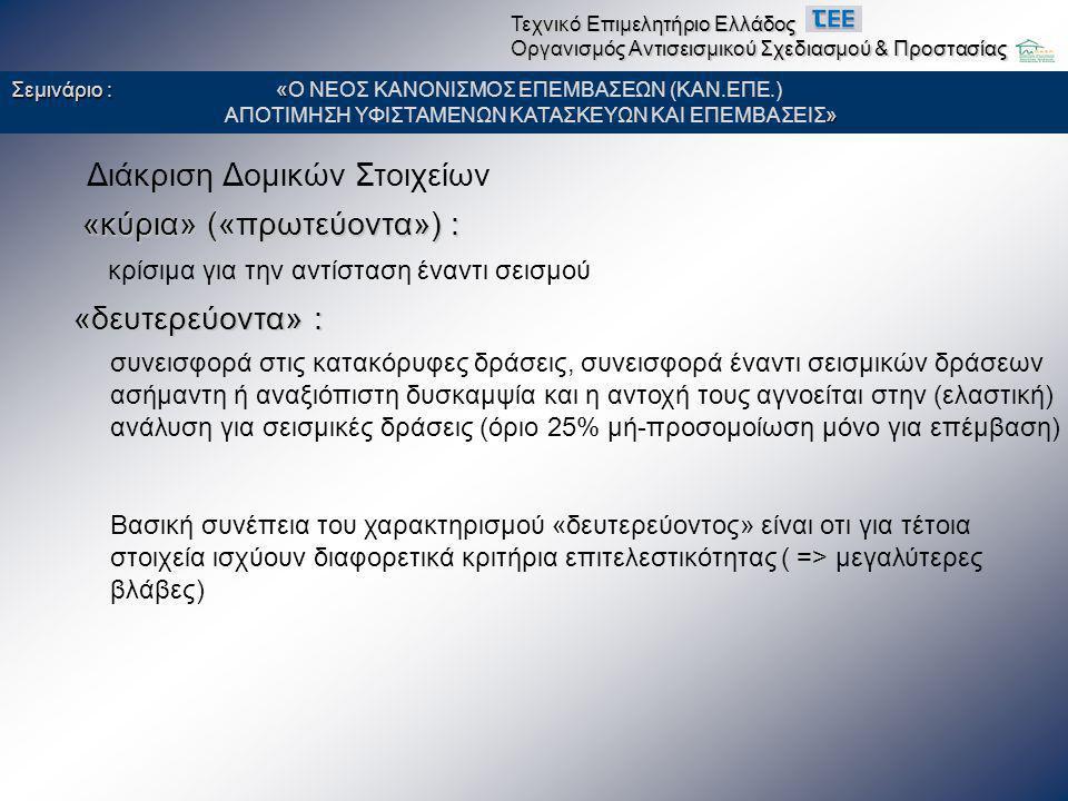 Παραδείγματα Επεμβάσεων (με βάση EC8/ΚΑΝΕΠΕ) Καπναποθήκες Παπαστράτου (Αγρίνιο) Σεισμική Ενίσχυση & Αλλαγή Χρήσης Αποκλίσεις από τις σύγχρονες αντιλήψεις ασυνέχειες στη μεταφορά των δυνάμεων φυτευτά τοιχεία κοντά δοκάρια • ακανονικότητα καθ' ύψος • μή αντισεισμικές λεπτομέρειες όπλισης Σεμινάριο : « Σεμινάριο : «Ο ΝΕΟΣ ΚΑΝΟΝΙΣΜΟΣ ΕΠΕΜΒΑΣΕΩΝ (ΚΑΝ.ΕΠΕ.) » ΑΠΟΤΙΜΗΣΗ ΥΦΙΣΤΑΜΕΝΩΝ ΚΑΤΑΣΚΕΥΩΝ ΚΑΙ ΕΠΕΜΒΑΣΕΙΣ» Τεχνικό Επιμελητήριο Ελλάδος Οργανισμός Αντισεισμικού Σχεδιασμού & Προστασίας