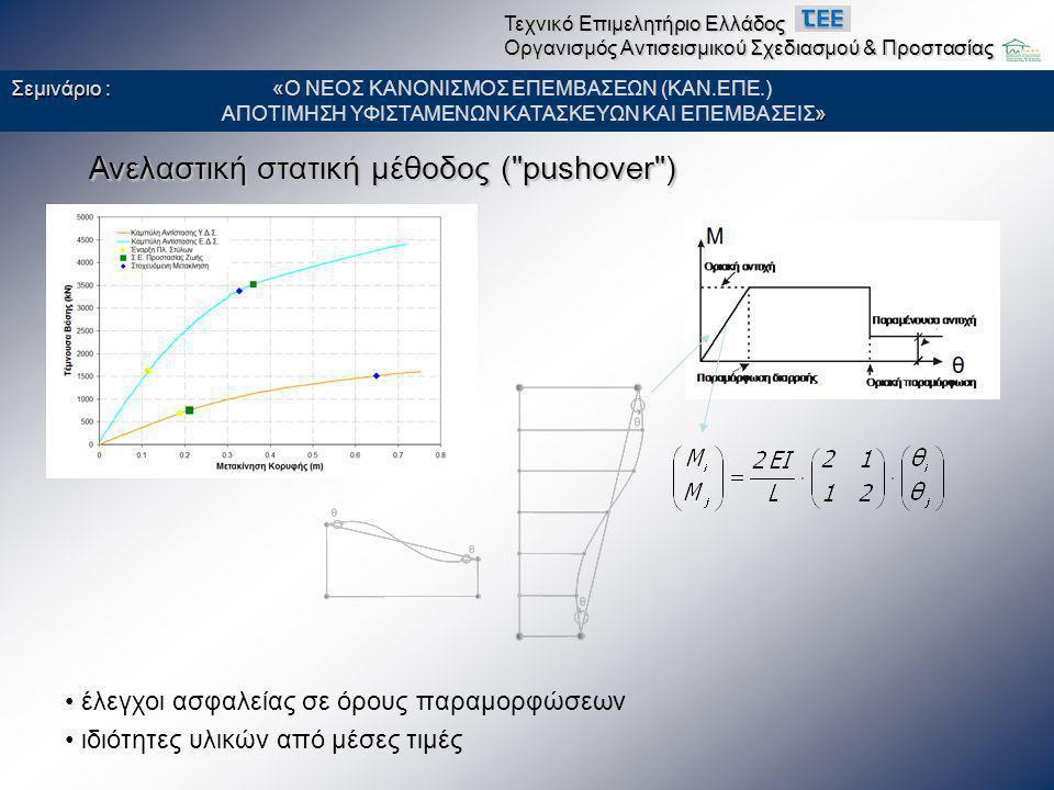 Παραδείγματα Επεμβάσεων (με βάση EC8/ΚΑΝΕΠΕ) Καπναποθήκες Παπαστράτου (Αγρίνιο) Σεισμική Ενίσχυση & Αλλαγή Χρήσης Θέσεις σχηματισμού Π.Α.