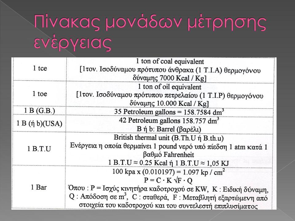  Μελέτη με πετρογραφικό μικροσκόπιο, ανακλώμενο ή διερχόμενο, με λευκό πολωμένο φώς ή με υπέρυθρες › Ανακλώμενο φως  Ανακλαστικότητα  Μορφή και ιστός  Χρώμα  Ανισοτροπία  Εσωτερικές ανακλάσεις › Διερχόμενο φως  Μορφή και ιστός  Απορροφητικότητα (χρώμα)  Φθορισμός  Σκληρότητα / δημιουργία ανάγλυφου