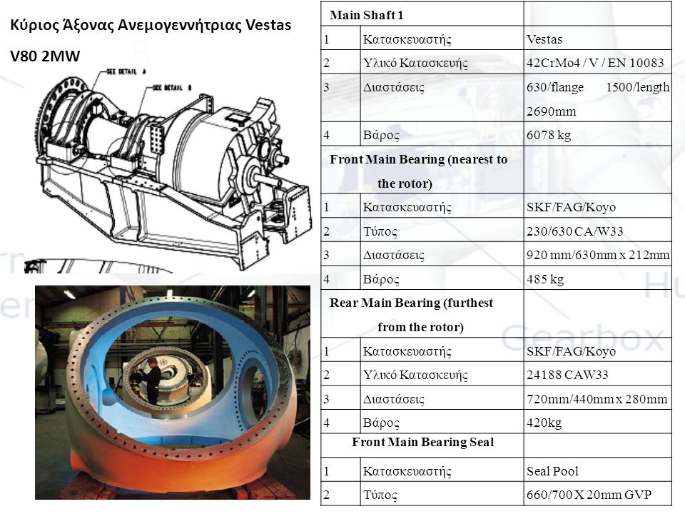 Κύριος Άξονας Ανεμογεννήτριας Vestas V80 2MW Main Shaft 1 1ΚατασκευαστήςVestas 2Υλικό Κατασκευής42CrMo4 / V / EN 10083 3Διαστάσεις 630/flange 1500/len