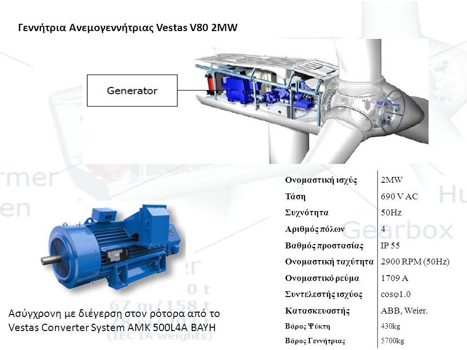 Γεννήτρια Ανεμογεννήτριας Vestas V80 2MW Ασύγχρονη με διέγερση στον ρότορα από το Vestas Converter System AMK 500L4A BAYH Ονομαστική ισχύς2MW Τάση690