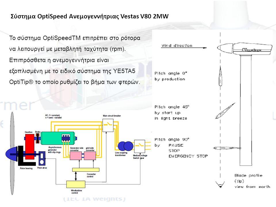 Σύστημα OptiSpeed Ανεμογεννήτριας Vestas V80 2MW Το σύστημα OptiSpeedTM επιτρέπει στο ρότορα να λειτουργεί με μεταβλητή ταχύτητα (rpm). Επιπρόσθετα η