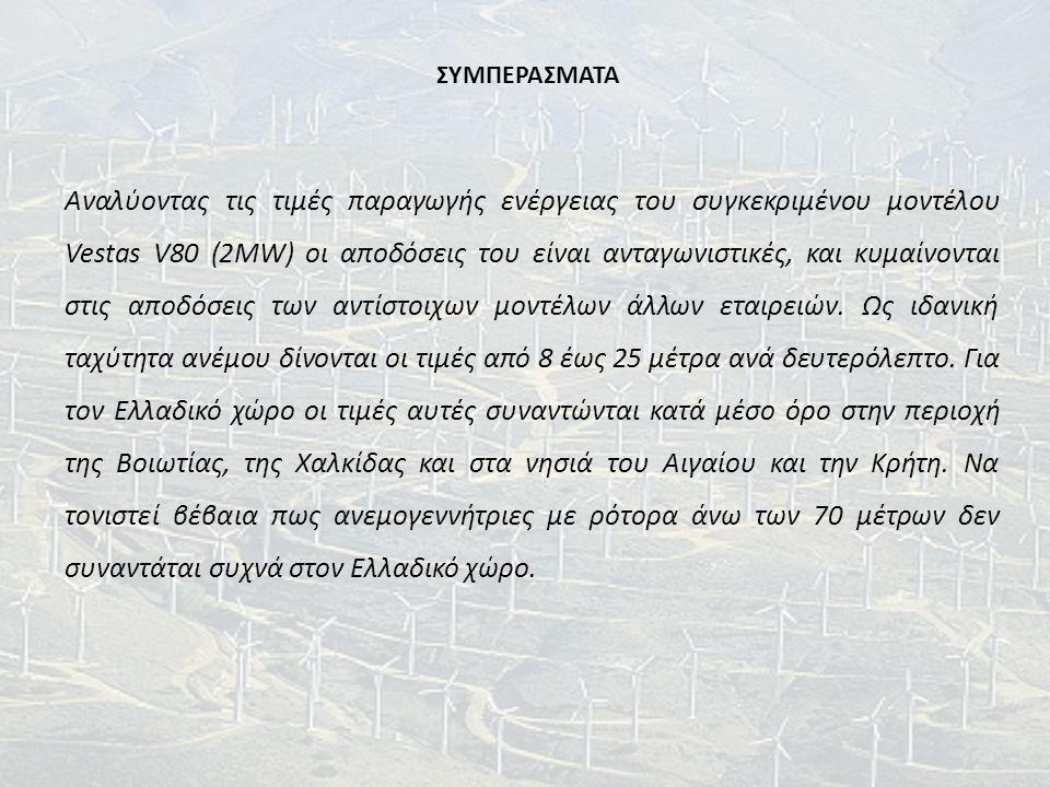 ΣΥΜΠΕΡΑΣΜΑΤΑ Αναλύοντας τις τιμές παραγωγής ενέργειας του συγκεκριμένου μοντέλου Vestas V80 (2MW) οι αποδόσεις του είναι ανταγωνιστικές, και κυμαίνοντ