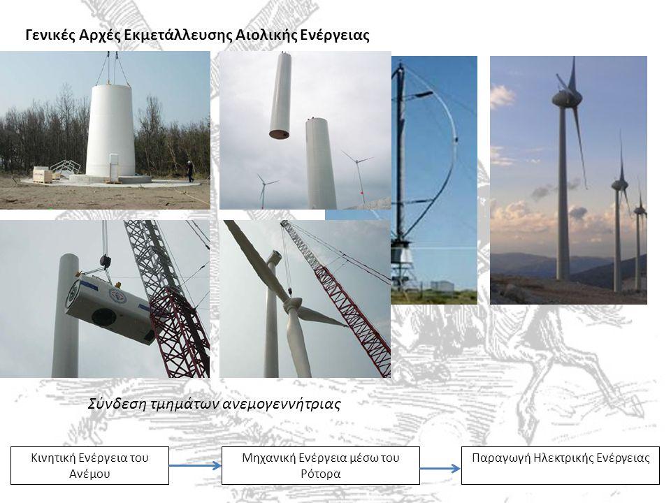 Γενικές Αρχές Εκμετάλλευσης Αιολικής Ενέργειας Κινητική Ενέργεια του Ανέμου Μηχανική Ενέργεια μέσω του Ρότορα Παραγωγή Ηλεκτρικής Ενέργειας Σύνδεση τμ