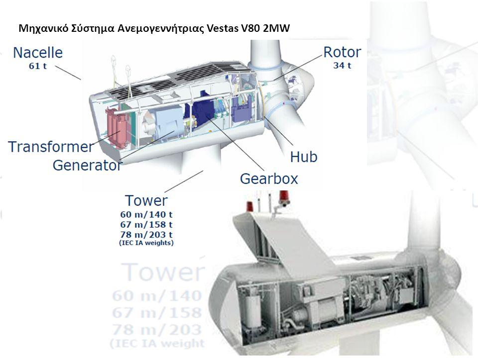 Ρότορας & Πτερωτή Ανεμογεννήτριας Vestas V80 2MW