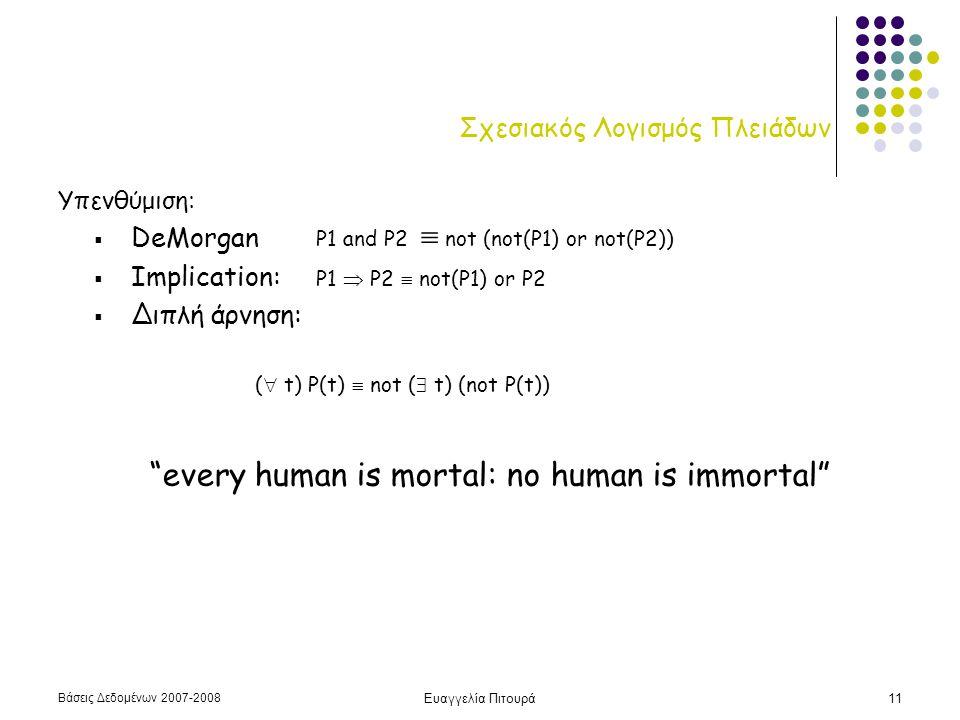 Βάσεις Δεδομένων 2007-2008 Ευαγγελία Πιτουρά11 Σχεσιακός Λογισμός Πλειάδων Υπενθύμιση:  DeMorgan  Ιmplication:  Διπλή άρνηση: every human is mortal: no human is immortal P1 and P2  not (not(P1) or not(P2)) P1  P2  not(P1) or P2 (  t) P(t)  not (  t) (not P(t))