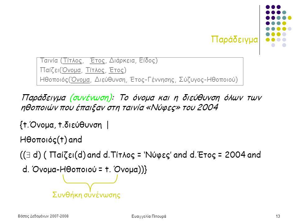 Βάσεις Δεδομένων 2007-2008 Ευαγγελία Πιτουρά13 Παράδειγμα Παράδειγμα (συνένωση): Το όνομα και η διεύθυνση όλων των ηθοποιών που έπαιξαν στη ταινία «Νύφες» του 2004 {t.Όνομα, t.διεύθυνση | Ηθοποιός(t) and ((  d) ( Παίζει(d) and d.Τίτλος = 'Νύφες' and d.Έτος = 2004 and d.