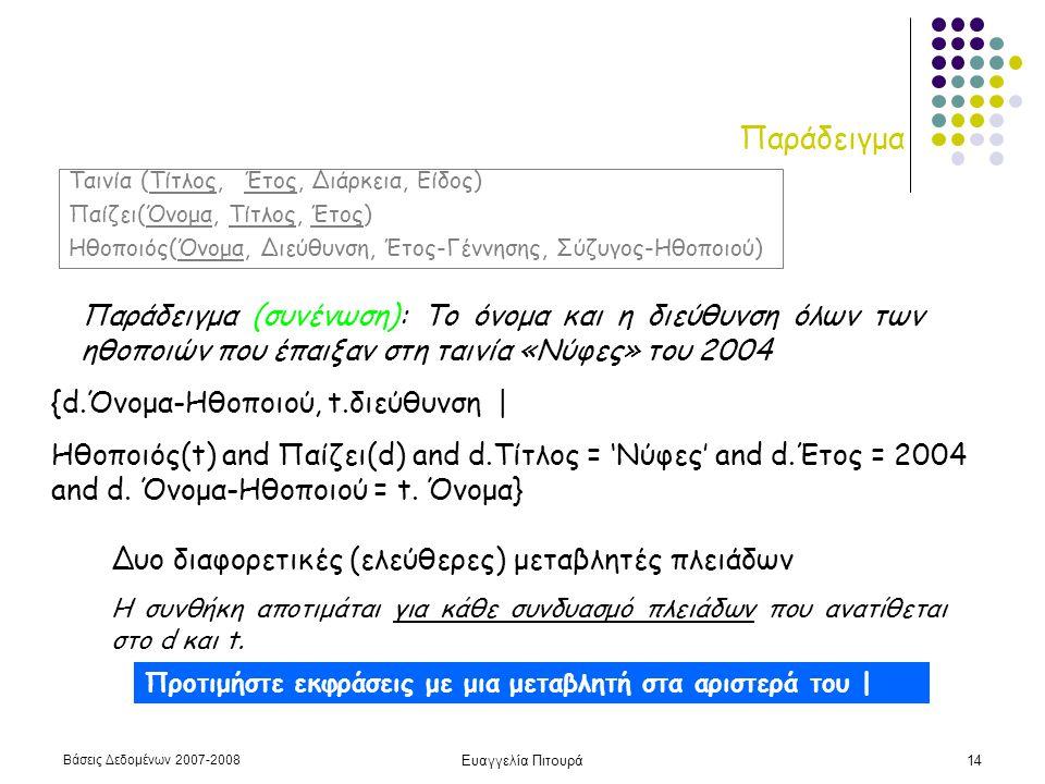 Βάσεις Δεδομένων 2007-2008 Ευαγγελία Πιτουρά14 Παράδειγμα Παράδειγμα (συνένωση): Το όνομα και η διεύθυνση όλων των ηθοποιών που έπαιξαν στη ταινία «Νύφες» του 2004 {d.Όνομα-Ηθοποιού, t.διεύθυνση | Ηθοποιός(t) and Παίζει(d) and d.Τίτλος = 'Νύφες' and d.Έτος = 2004 and d.