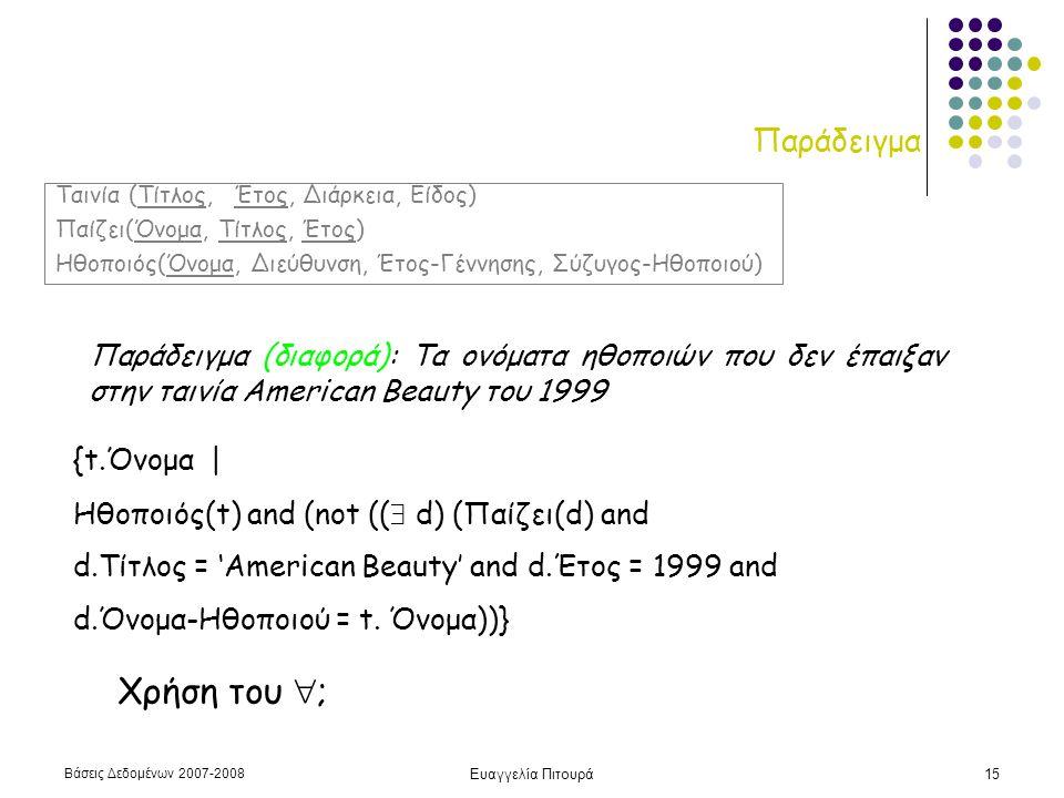 Βάσεις Δεδομένων 2007-2008 Ευαγγελία Πιτουρά15 Παράδειγμα Παράδειγμα (διαφορά): Τα ονόματα ηθοποιών που δεν έπαιξαν στην ταινία American Beauty του 1999 {t.Όνομα | Ηθοποιός(t) and (not ((  d) (Παίζει(d) and d.Τίτλος = 'Αmerican Beauty' and d.Έτος = 1999 and d.Όνομα-Ηθοποιού = t.