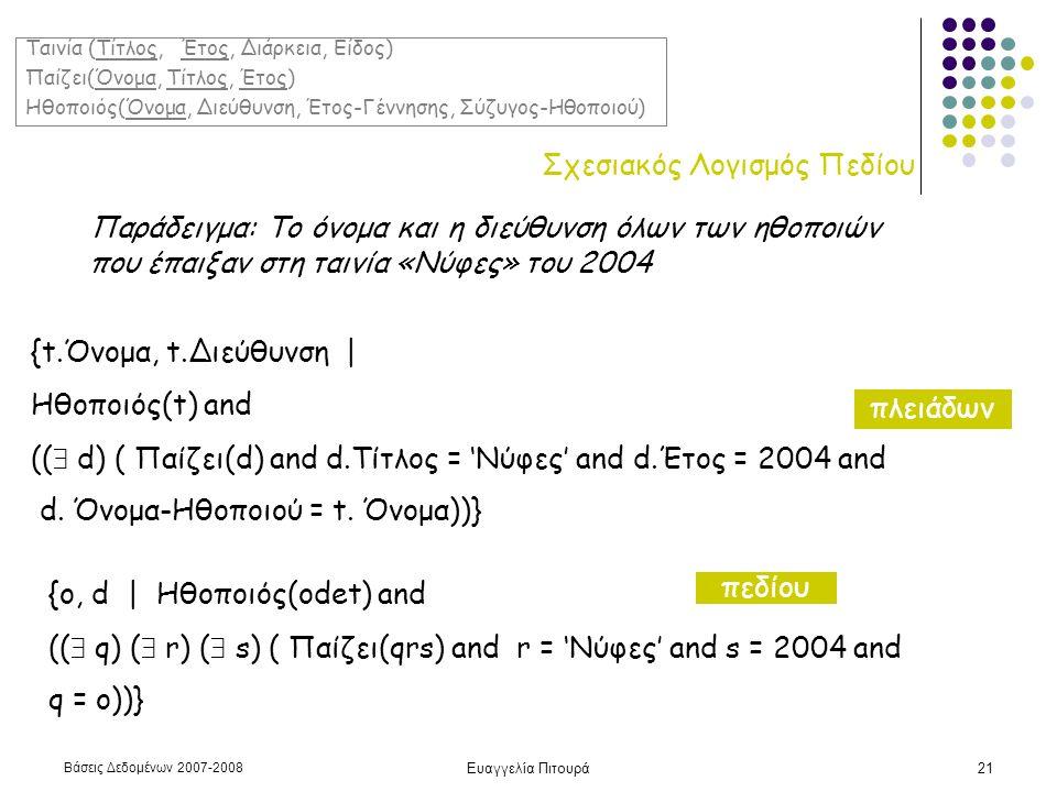 Βάσεις Δεδομένων 2007-2008 Ευαγγελία Πιτουρά21 Σχεσιακός Λογισμός Πεδίου Παράδειγμα: Το όνομα και η διεύθυνση όλων των ηθοποιών που έπαιξαν στη ταινία «Νύφες» του 2004 {ο, d | Ηθοποιός(odet) and ((  q) (  r) (  s) ( Παίζει(qrs) and r = 'Νύφες' and s = 2004 and q = ο))} {t.Όνομα, t.Διεύθυνση | Ηθοποιός(t) and ((  d) ( Παίζει(d) and d.Τίτλος = 'Νύφες' and d.Έτος = 2004 and d.