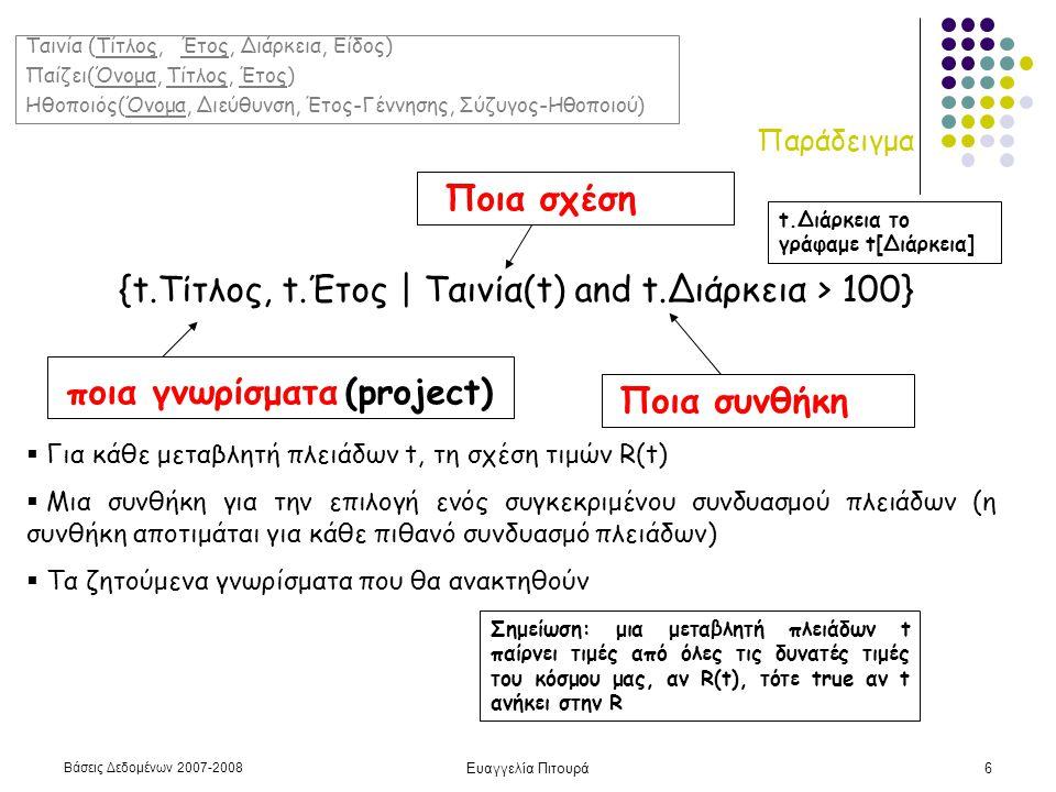 Βάσεις Δεδομένων 2007-2008 Ευαγγελία Πιτουρά6 Παράδειγμα {t.Τίτλος, t.Έτος | Ταινία(t) and t.Διάρκεια > 100} ποια γνωρίσματα (project) Ποια σχέση Ποια συνθήκη  Για κάθε μεταβλητή πλειάδων t, τη σχέση τιμών R(t)  Μια συνθήκη για την επιλογή ενός συγκεκριμένου συνδυασμού πλειάδων (η συνθήκη αποτιμάται για κάθε πιθανό συνδυασμό πλειάδων)  Τα ζητούμενα γνωρίσματα που θα ανακτηθούν Σημείωση: μια μεταβλητή πλειάδων t παίρνει τιμές από όλες τις δυνατές τιμές του κόσμου μας, αν R(t), τότε true αν t ανήκει στην R Ταινία (Τίτλος, Έτος, Διάρκεια, Είδος) Παίζει(Όνομα, Τίτλος, Έτος) Ηθοποιός(Όνομα, Διεύθυνση, Έτος-Γέννησης, Σύζυγος-Ηθοποιού) t.Διάρκεια το γράφαμε t[Διάρκεια]