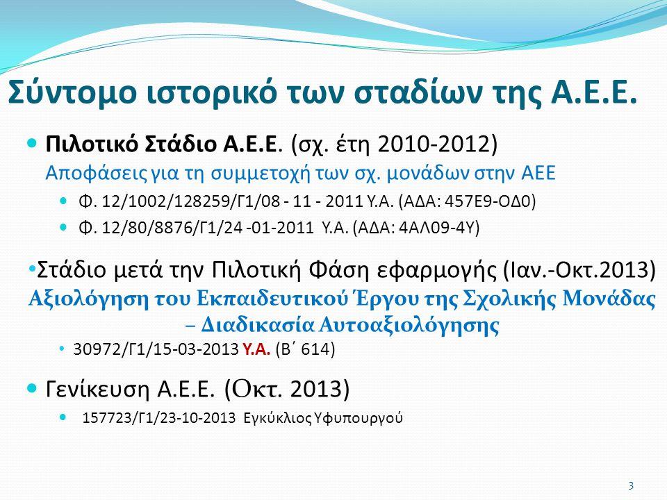 Σύντομο ιστορικό των σταδίων της Α.Ε.Ε.  Πιλοτικό Στάδιο Α.Ε.Ε. (σχ. έτη 2010-2012) Αποφάσεις για τη συμμετοχή των σχ. μονάδων στην ΑΕΕ  Φ. 12/1002/