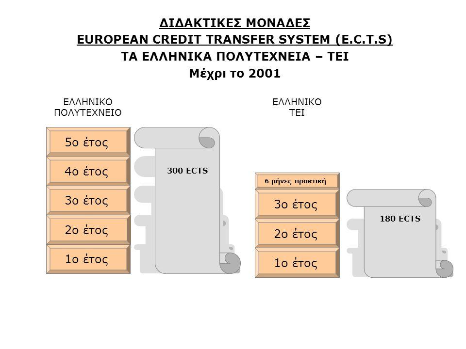 1ο έτος ΔΙΔΑΚΤΙΚΕΣ ΜΟΝΑΔΕΣ EUROPEAN CREDIT TRANSFER SYSTEM (E.C.T.S) ΤΑ ΕΛΛΗΝΙΚΑ ΠΟΛΥΤΕΧΝΕΙΑ – ΤΕΙ Μέχρι το 2001 2ο έτος 3ο έτος 60 ECTS ΕΛΛΗΝΙΚΟ ΠΟΛΥΤΕΧΝΕΙΟ ΕΛΛΗΝΙΚΟ ΤΕΙ 1ο έτος 4ο έτος 120 ECTS 180 ECTS 240 ECTS 60 ECTS 120 ECTS 180 ECTS 6 μήνες πρακτική 5ο έτος 300 ECTS