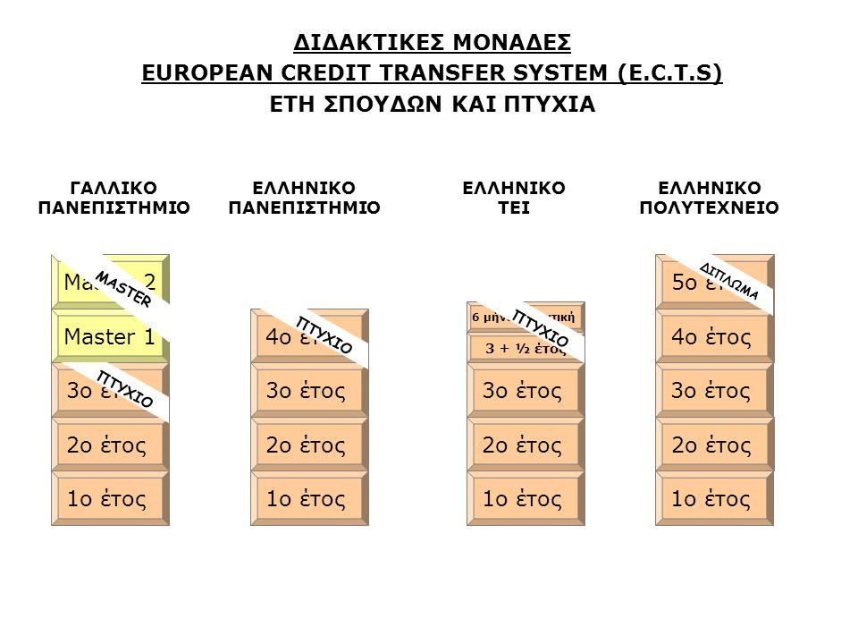 1ο έτος ΔΙΔΑΚΤΙΚΕΣ ΜΟΝΑΔΕΣ EUROPEAN CREDIT TRANSFER SYSTEM (E.C.T.S) ΕΤΗ ΣΠΟΥΔΩΝ ΚΑΙ ΠΤΥΧΙΑ 2ο έτος 3ο έτος 4ο έτος 3ο έτος ΓΑΛΛΙΚΟ ΠΑΝΕΠΙΣΤΗΜΙΟ ΕΛΛΗΝΙΚΟ ΠΑΝΕΠΙΣΤΗΜΙΟ 1ο έτος 2ο έτος 3ο έτος ΕΛΛΗΝΙΚΟ ΤΕΙ 1ο έτος 6 μήνες πρακτική 3 + ½ έτος 1ο έτος 2ο έτος 3ο έτος ΕΛΛΗΝΙΚΟ ΠΟΛΥΤΕΧΝΕΙΟ 4ο έτος 5ο έτος Master 1 Master 2 ΠΤΥΧΙΟ ΔΙΠΛΩΜΑ ΠΤΥΧΙΟ MASTER ΠΤΥΧΙΟ