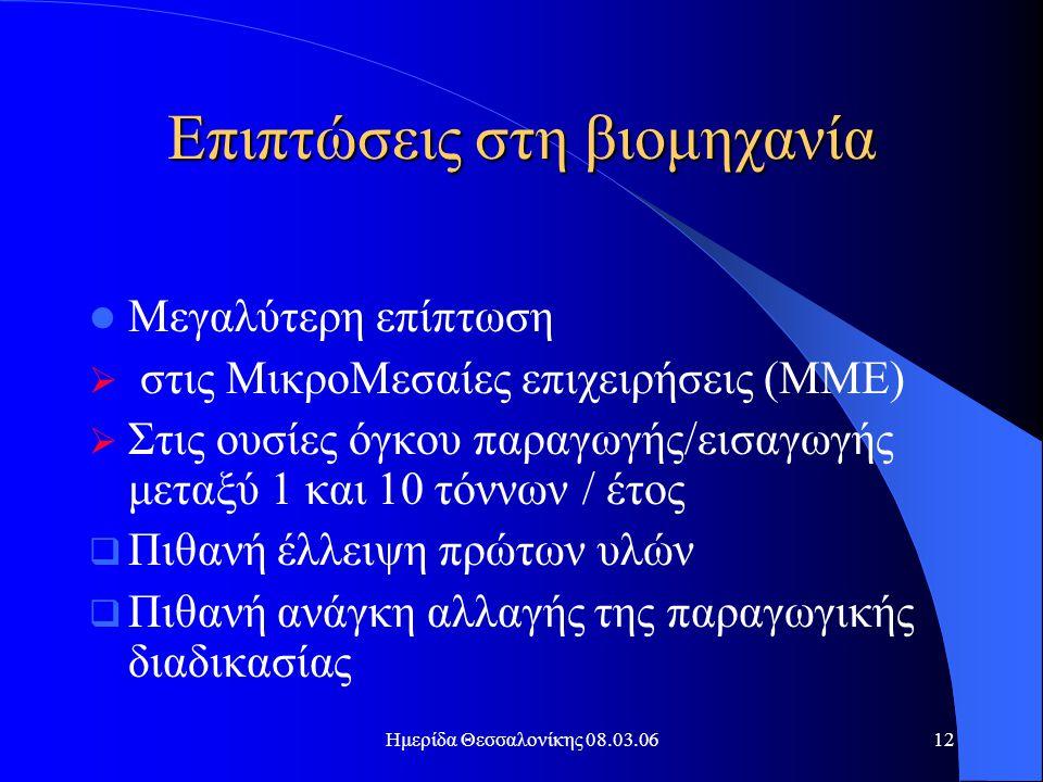 Ημερίδα Θεσσαλονίκης 08.03.0612 Επιπτώσεις στη βιομηχανία  Μεγαλύτερη επίπτωση  στις ΜικροΜεσαίες επιχειρήσεις (ΜΜΕ)  Στις ουσίες όγκου παραγωγής/εισαγωγής μεταξύ 1 και 10 τόννων / έτος  Πιθανή έλλειψη πρώτων υλών  Πιθανή ανάγκη αλλαγής της παραγωγικής διαδικασίας