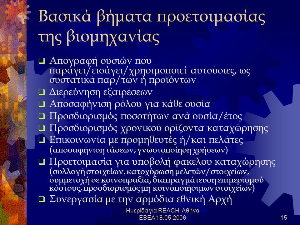 Ημερίδα για REACH, Αθήνα ΕΒΕΑ 18.05.200615 Βασικά βήματα προετοιμασίας της βιομηχανίας  Απογραφή ουσιών που παράγει/εισάγει/χρησιμοποιεί αυτούσιες, ως συστατικά παρ/των ή προϊόντων  Διερεύνηση εξαιρέσεων  Αποσαφήνιση ρόλου για κάθε ουσία  Προσδιορισμός ποσοτήτων ανά ουσία/έτος  Προσδιορισμός χρονικού ορίζοντα καταχώρησης  Επικοινωνία με προμηθευτές ή/και πελάτες ( αποσαφήνιση τάσεων, γνωστοποίηση χρήσεων)  Προετοιμασία για υποβολή φακέλου καταχώρησης ( συλλογή στοιχείων, κατοχύρωση μελετών/στοιχείων, συμμετοχή σε κοινοπραξία, διαπραγμάτευση επιμερισμού κόστους, προσδιορισμός μη κοινοποιήσιμων στοιχείων)  Συνεργασία με την αρμόδια εθνική Αρχή
