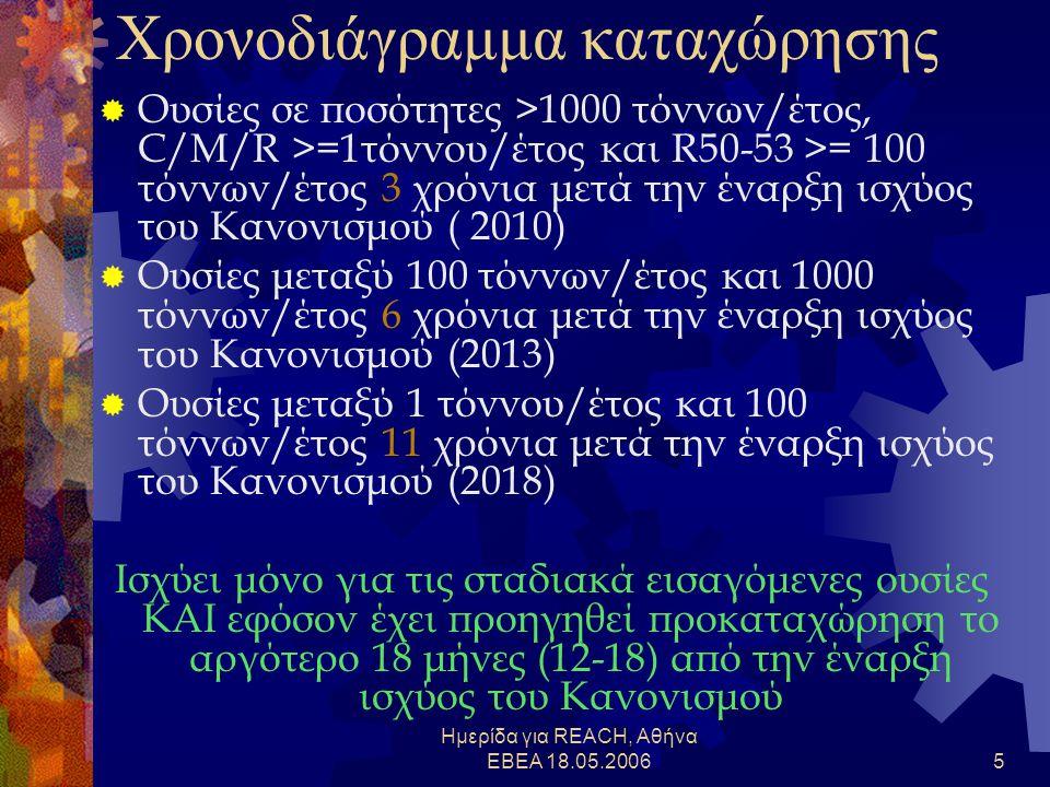 Ημερίδα για REACH, Αθήνα ΕΒΕΑ 18.05.20065 Χρονοδιάγραμμα καταχώρησης  Ουσίες σε ποσότητες >1000 τόννων/έτος, C/M/R >=1τόννου/έτος και R50-53 >= 100 τόννων/έτος 3 χρόνια μετά την έναρξη ισχύος του Κανονισμού ( 2010)  Ουσίες μεταξύ 100 τόννων/έτος και 1000 τόννων/έτος 6 χρόνια μετά την έναρξη ισχύος του Κανονισμού (2013)  Ουσίες μεταξύ 1 τόννου/έτος και 100 τόννων/έτος 11 χρόνια μετά την έναρξη ισχύος του Κανονισμού (2018) Ισχύει μόνο για τις σταδιακά εισαγόμενες ουσίες ΚΑΙ εφόσον έχει προηγηθεί προκαταχώρηση το αργότερο 18 μήνες (12-18) από την έναρξη ισχύος του Κανονισμού