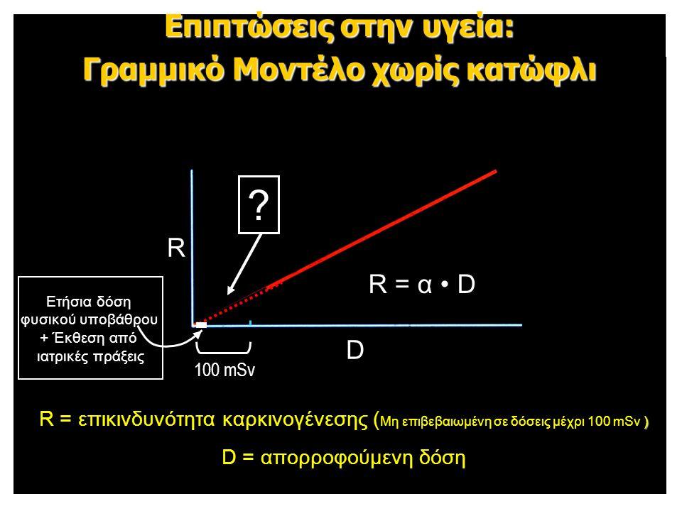Επιπτώσεις στην υγεία: Γραμμικό Μοντέλο χωρίς κατώφλι ) R = επικινδυνότητα καρκινογένεσης ( Μη επιβεβαιωμένη σε δόσεις μέχρι 100 mSv ) D = απορροφούμε