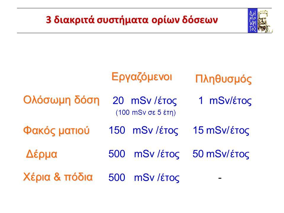 ΠληθυσμόςΕργαζόμενοι Ολόσωμη δόση 20mSv / έτος (100 mSv σε 5 έτη) 1mSv/έτος Φακός ματιού 150mSv / έτος15mSv/έτος Δέρμα 500 mSv /έτος50mSv/έτος Χέρια &