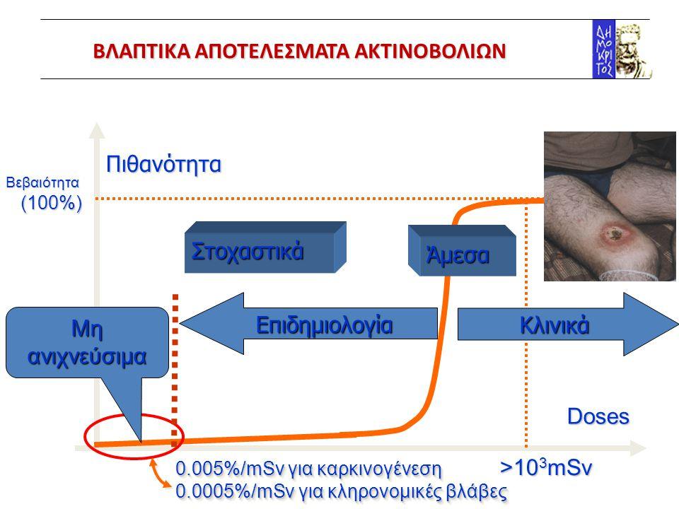 Πόσο κινδυνεύουμε από τη ραδιενέργεια στα τρόφιμα; • Προκαθορισμένο όριο 500 Bq/kg για ιώδιο-131 στα τρόφιμα • Για απεικόνιση θυρεοειδούς χρησιμοποιούνται περίπου 3.700.000 Bq επομένως για να εισάγει κάποιος στο σώμα του τη ραδιενέργεια αυτή θα πρέπει να καταναλώσει 3.700.000 / 500 = 7.400 kg τροφής.