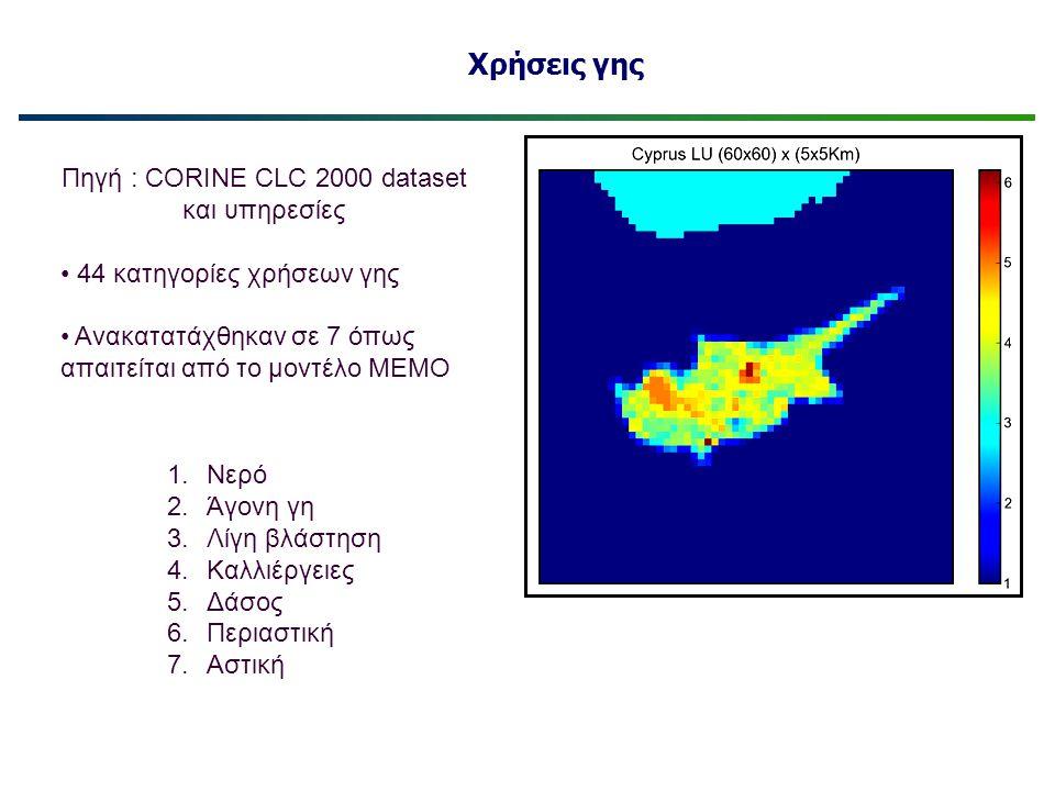 Χρήσεις γης Πηγή : CORINE CLC 2000 dataset και υπηρεσίες • 44 κατηγορίες χρήσεων γης • Ανακατατάχθηκαν σε 7 όπως απαιτείται από το μοντέλο MEMO 1.Νερό