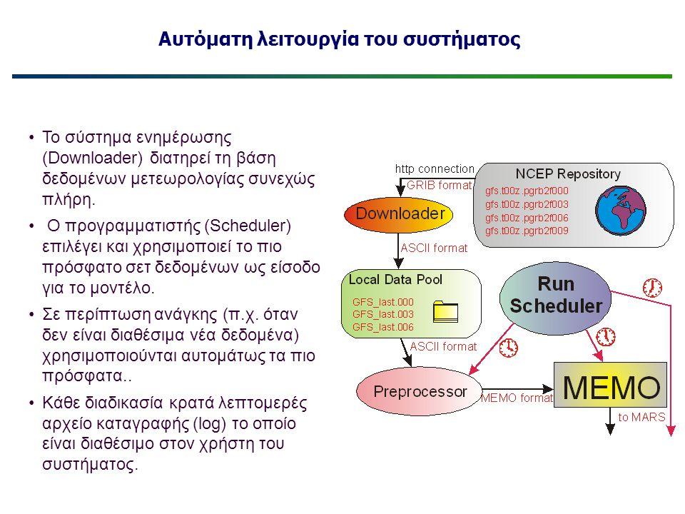 Αυτόματη λειτουργία του συστήματος •Το σύστημα ενημέρωσης (Downloader) διατηρεί τη βάση δεδομένων μετεωρολογίας συνεχώς πλήρη. • Ο προγραμματιστής (Sc