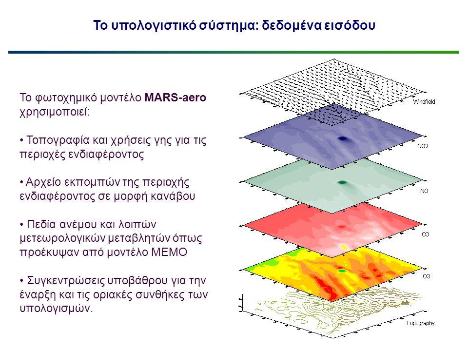 Το υπολογιστικό σύστημα: δεδομένα εισόδου Το φωτοχημικό μοντέλο MARS-aero χρησιμοποιεί: • Τοπογραφία και χρήσεις γης για τις περιοχές ενδιαφέροντος •