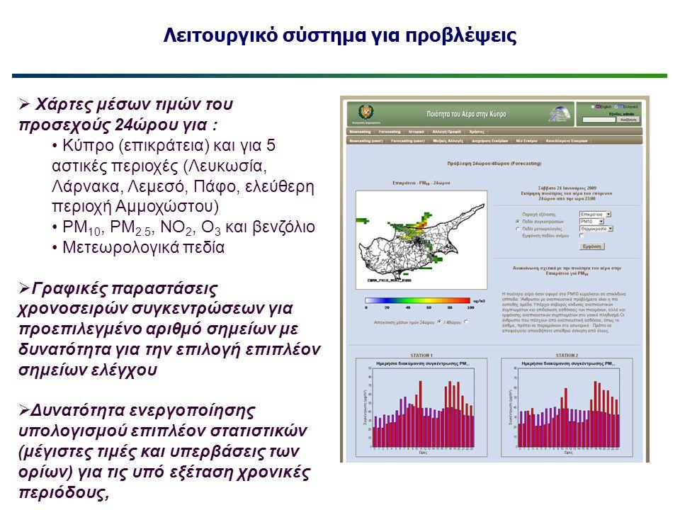 Λειτουργικό σύστημα για προβλέψεις  Χάρτες μέσων τιμών του προσεχούς 24ώρου για : • Κύπρο (επικράτεια) και για 5 αστικές περιοχές (Λευκωσία, Λάρνακα,
