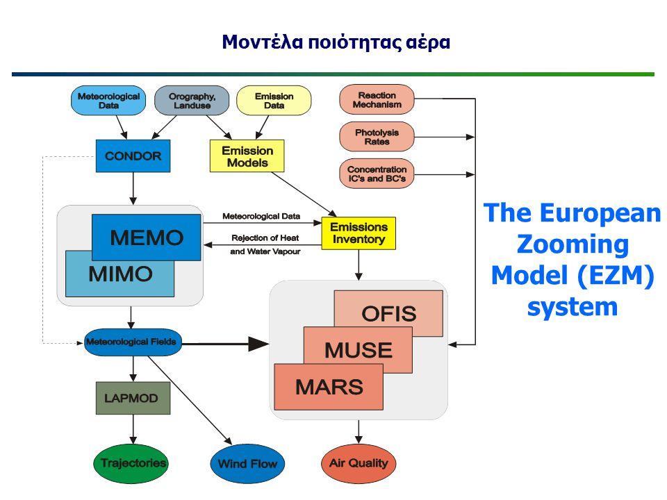 ΜΕΜΟ* Για την προσομοίωση μετεωρολογίας στην κλίμακα αλλά και του αστικού υποβάθρου χρησιμοποιείται το μοντέλο ΜΕΜΟ*:  Μη υδροστατικό προγνωστικό μετεωρολογικό Οϋλεριανό μοντέλο.