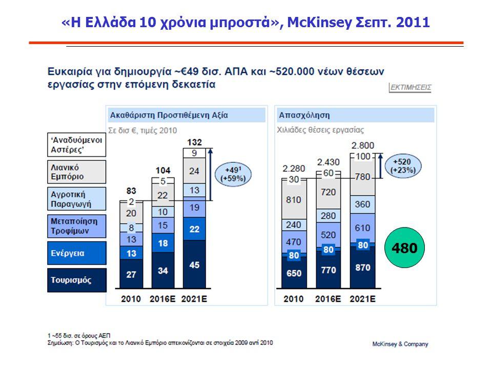 «Η Ελλάδα 10 χρόνια μπροστά», McKinsey Σεπτ. 2011 480