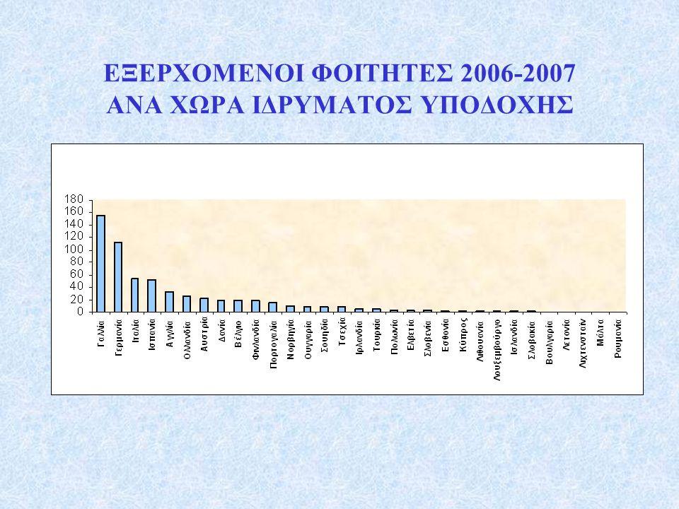 ΕΞΕΡΧΟΜΕΝΟΙ ΦΟΙΤΗΤΕΣ 2006-2007 ΑΝΑ ΧΩΡΑ ΙΔΡΥΜΑΤΟΣ ΥΠΟΔΟΧΗΣ