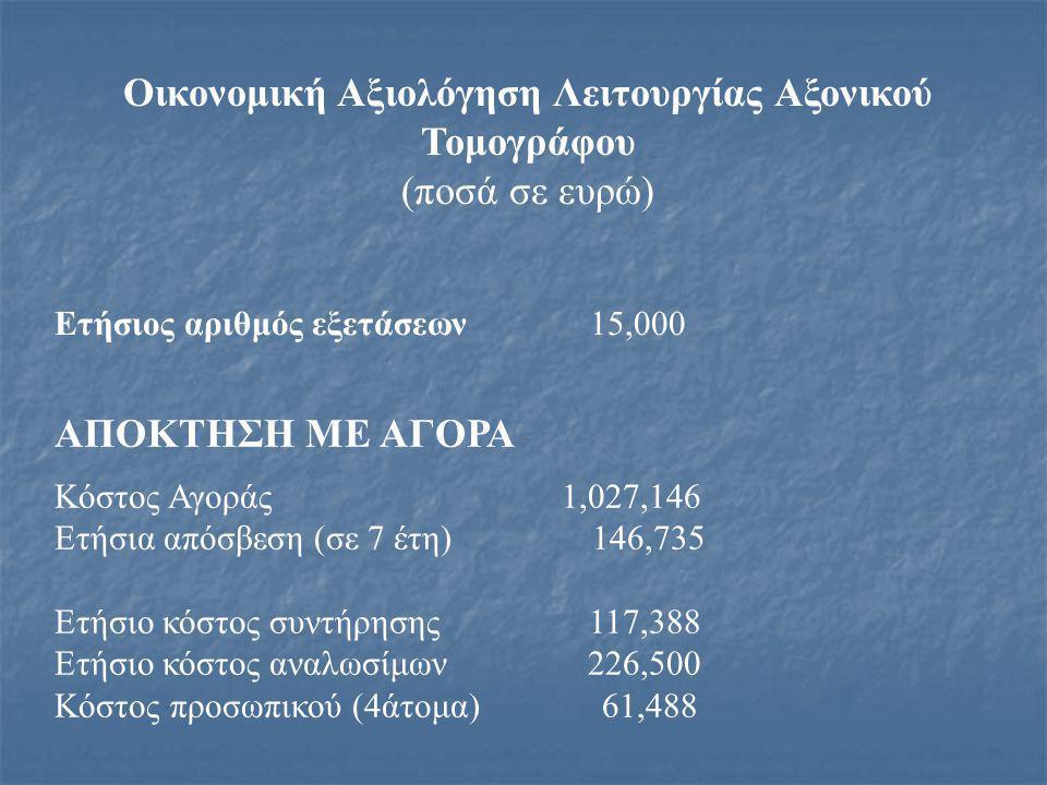 Οικονομική Αξιολόγηση Λειτουργίας Αξονικού Τομογράφου (ποσά σε ευρώ) Ετήσιος αριθμός εξετάσεων 15,000 ΑΠΟΚΤΗΣΗ ΜΕ ΑΓΟΡΑ Κόστος Αγοράς 1,027,146 Ετήσια απόσβεση (σε 7 έτη) 146,735 Ετήσιο κόστος συντήρησης 117,388 Ετήσιο κόστος αναλωσίμων 226,500 Κόστος προσωπικού (4άτομα) 61,488