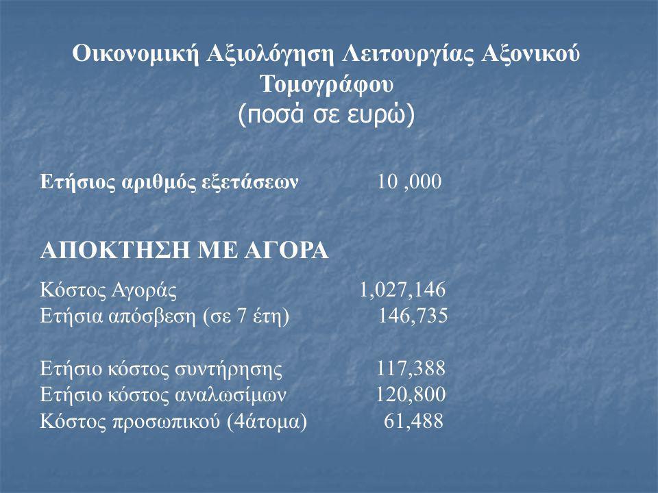 Οικονομική Αξιολόγηση Λειτουργίας Αξονικού Τομογράφου (ποσά σε ευρώ) Ετήσιος αριθμός εξετάσεων 10,000 ΑΠΟΚΤΗΣΗ ΜΕ ΑΓΟΡΑ Κόστος Αγοράς 1,027,146 Ετήσια απόσβεση (σε 7 έτη) 146,735 Ετήσιο κόστος συντήρησης 117,388 Ετήσιο κόστος αναλωσίμων 120,800 Κόστος προσωπικού (4άτομα) 61,488