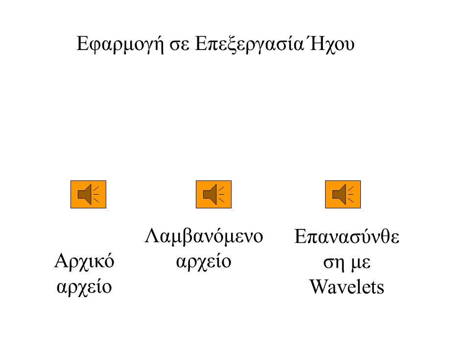 Επανασύνθε ση με Wavelets Αρχικό αρχείο Λαμβανόμενο αρχείο Εφαρμογή σε Επεξεργασία Ήχου