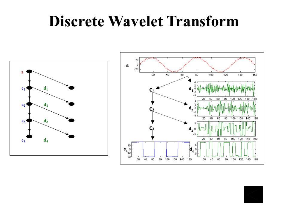 s c 1 d 1 c 2 d 2 c 3 d 3 c 4 d 4 Discrete Wavelet Transform