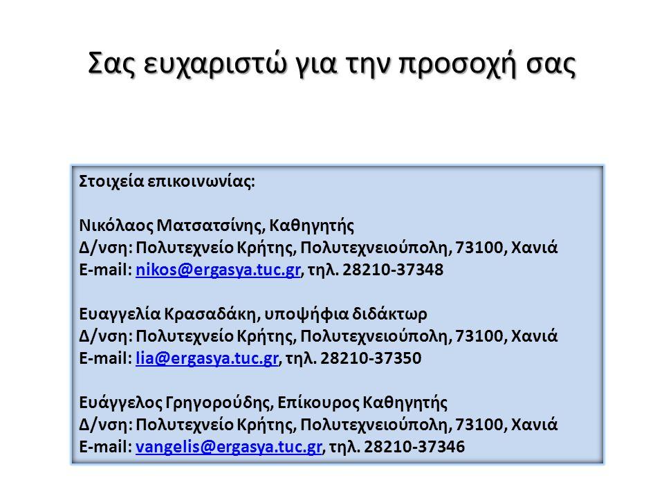 Σας ευχαριστώ για την προσοχή σας Στοιχεία επικοινωνίας: Νικόλαος Ματσατσίνης, Καθηγητής Δ/νση: Πολυτεχνείο Κρήτης, Πολυτεχνειούπολη, 73100, Χανιά E-mail: nikos@ergasya.tuc.gr, τηλ.